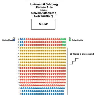 Kategorieplan Universitätsaula